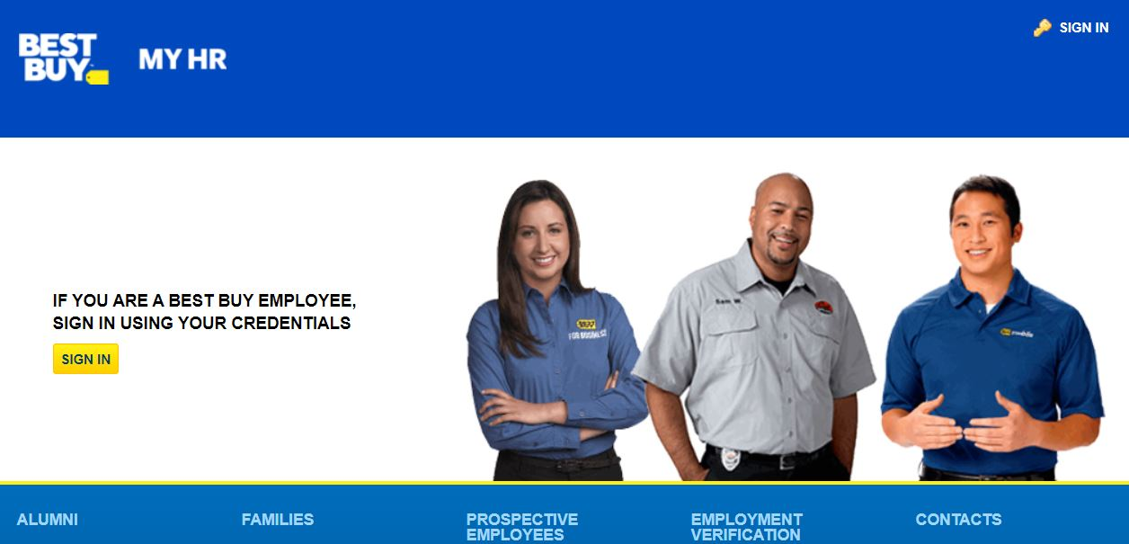 Best Buy HR Login